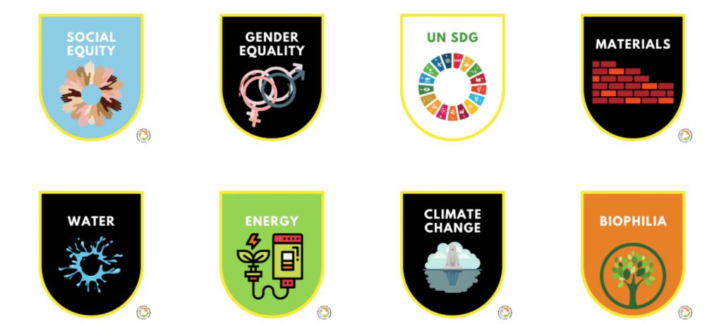 GBRI Badges